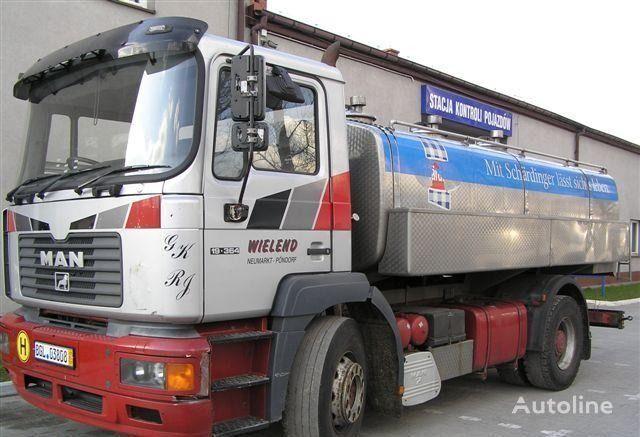 camion cisterna per latte MAN 19.364