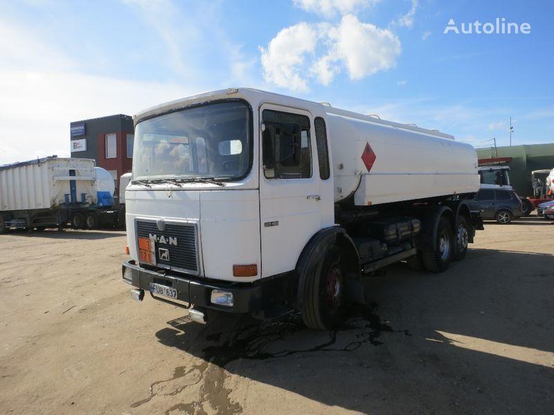 camion trasporto carburante MAN 22.192