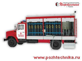 autopompa ZIL AGT-1 Avtomobil gazovogo tusheniya