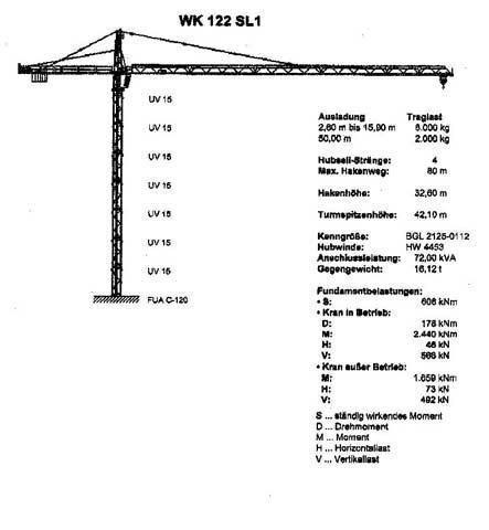gru a torre MAN Wolff 122SL