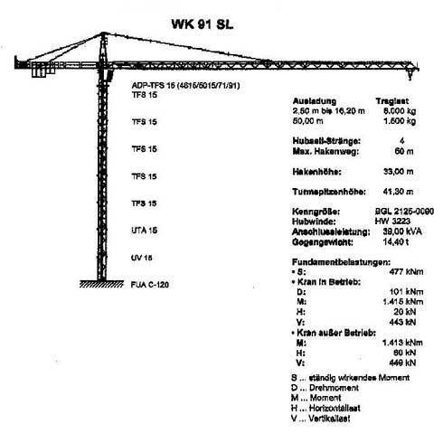 gru a torre MAN Wolff 91SL