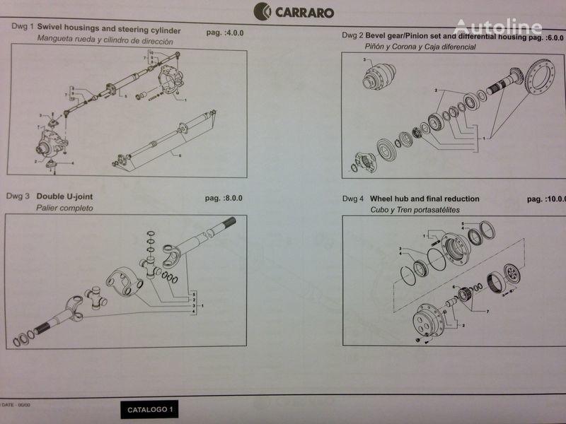 assale CASE IH CARRARO per escavatore CASE IH